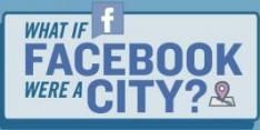 Facebook City [Infographic]