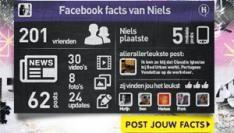 Facebook Facts: analyse van je Facebook gedrag