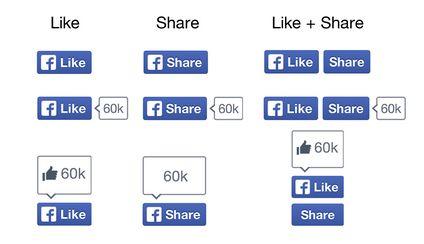 Facebook gaat nieuwe Like & Share buttons uitrollen
