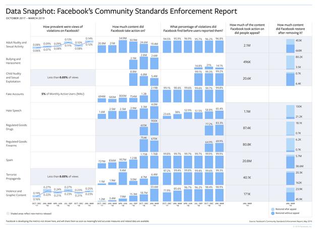 facebook-integrity-1
