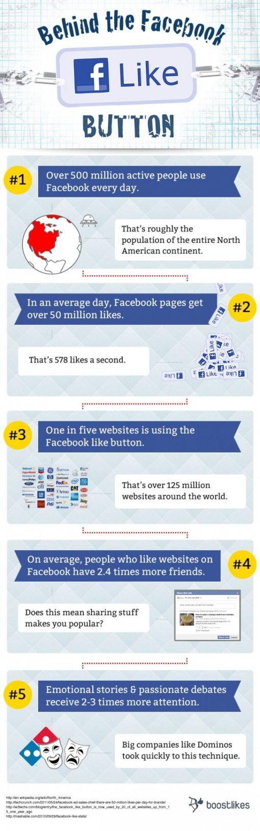 facebook-like-button-infog