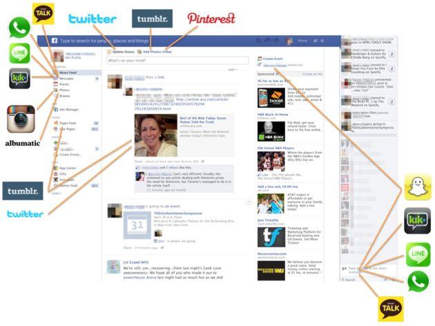 Facebook voor tieners: een uitleg