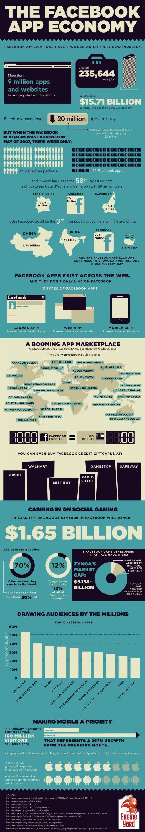 facebookappeconomybarb