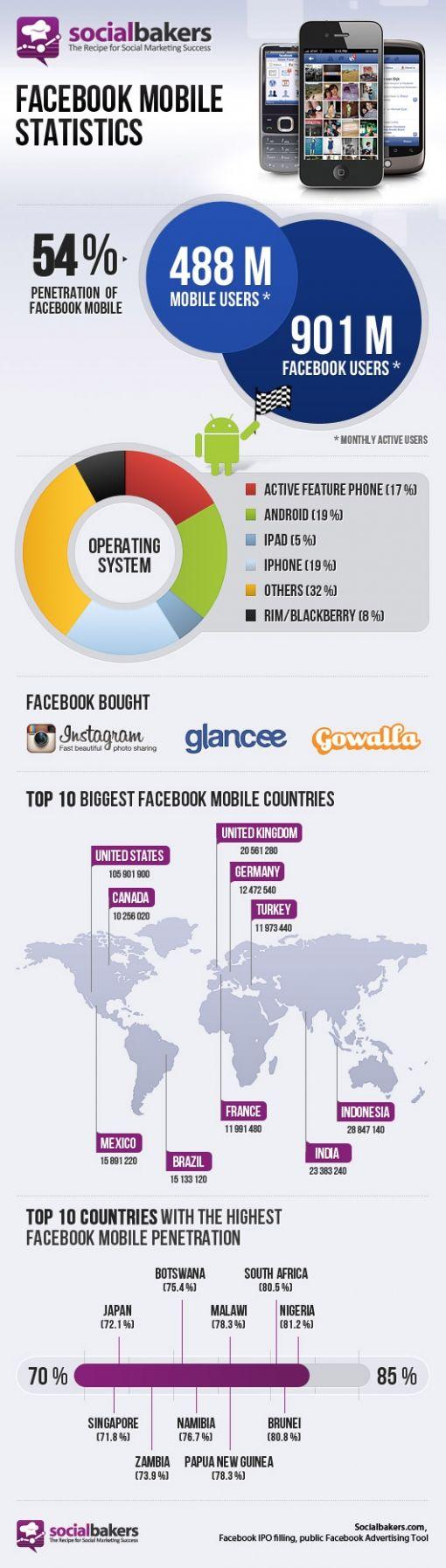 facebookmobile2