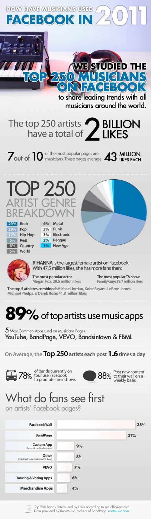 FB-music