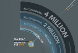 FBI rolt grootste cybercrime netwerk ooit op [Infographic]