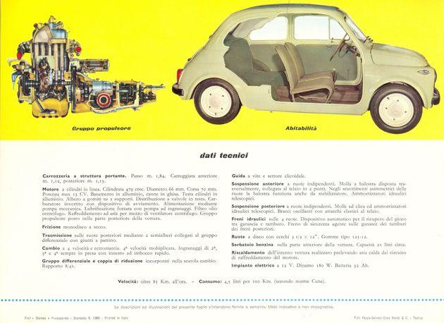 Fiat 500 - 31
