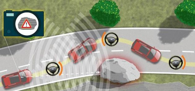 Ford gaat testen met 'Obstacle Avoidance'-technologie