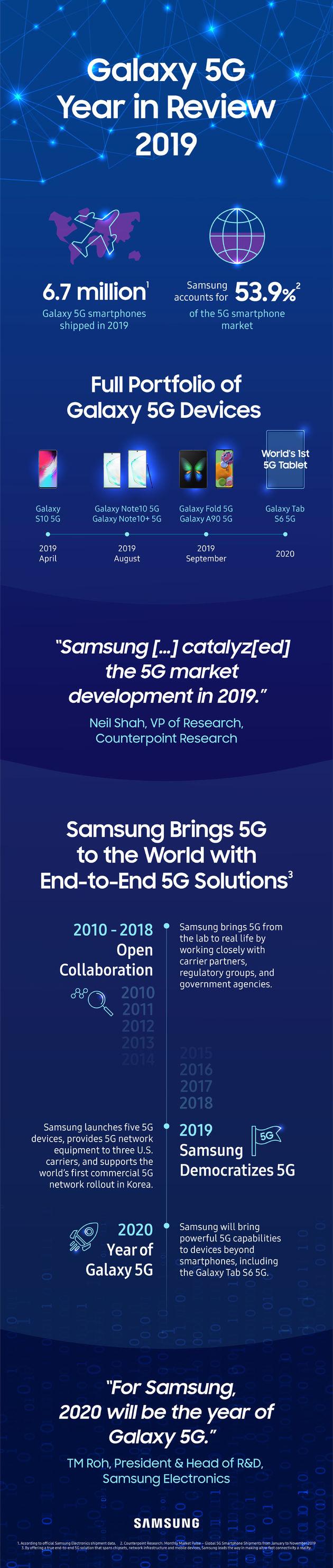 Galaxy-5G-2019