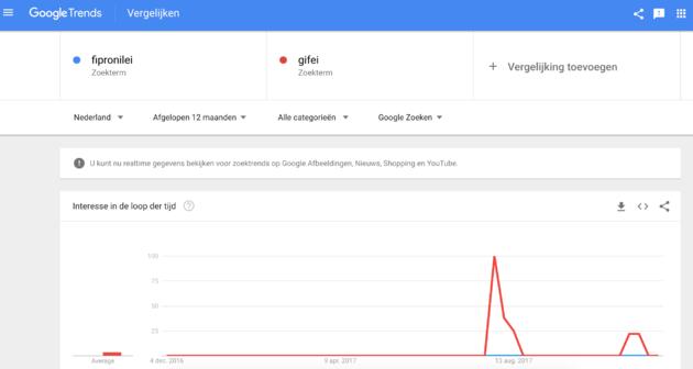 gifei-google-trends
