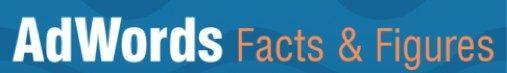 Google Adwords : Feiten en Cijfers [infographic]