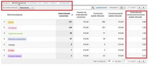 google-analytics-multi-channel-funnels3