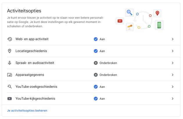 Google data wissen