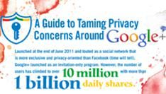 Google+ en privacy [Infographic]