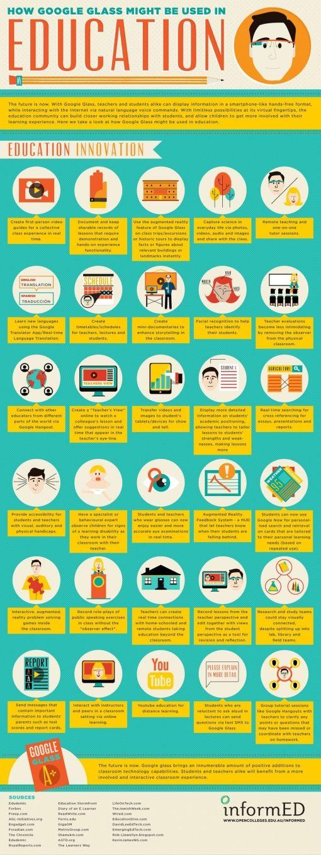google-glass-in-de-klas-infographic