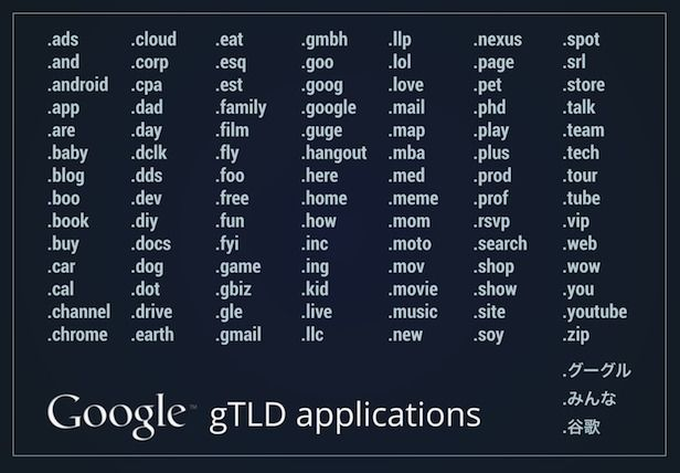 Google hoopt verschillende domeinextensies te claimen