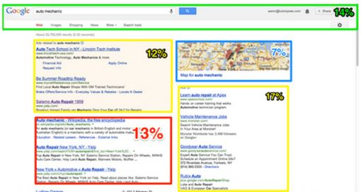 google-organic-percentages