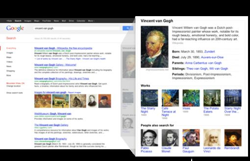 Google rolt Knowledge Graph uit in Nederland