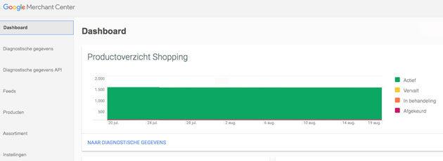 Google-Shopping-Randvoorwaarden-2