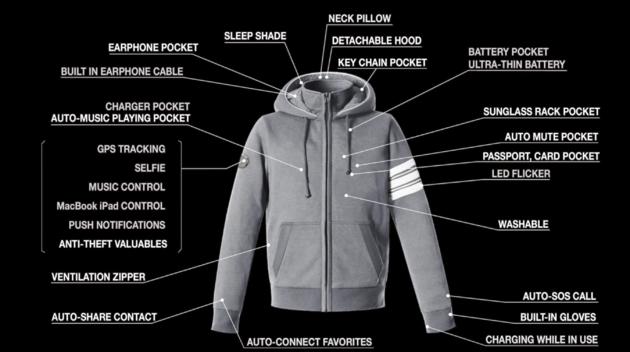 hallam-jacket-functies