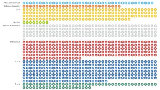 Happy Foursquare Day: krijg een gepersonaliseerde infographic met al je check-ins
