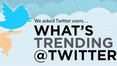 Hoe gebruikt men Twitter? [Infographic]