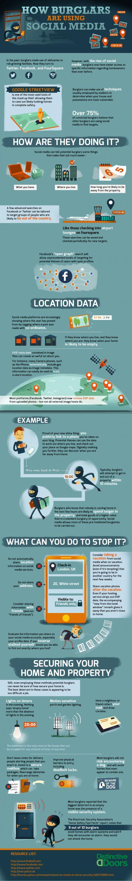 How_Burglars_Are_Using_Social_Media