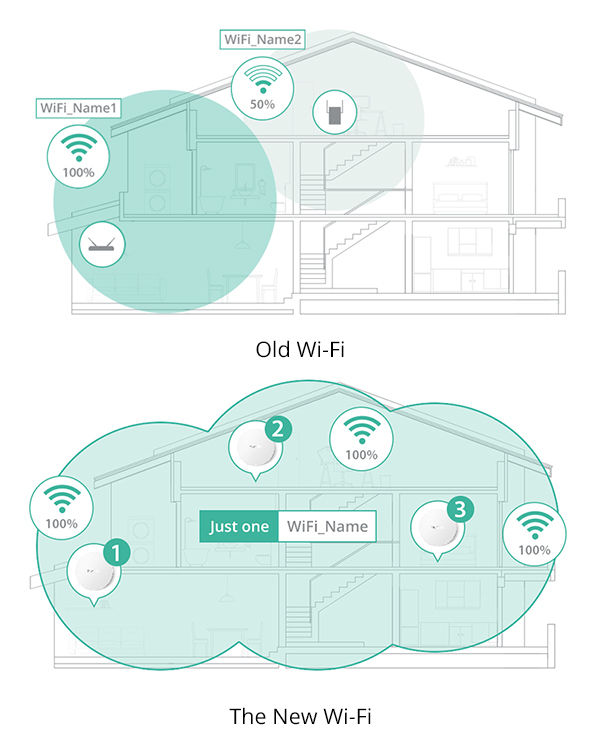 huddle-new-wifi