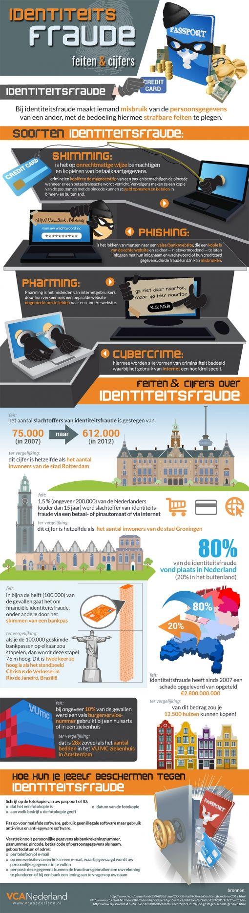 identiteitsfraude_infographic_1024