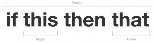 ifttt-recept
