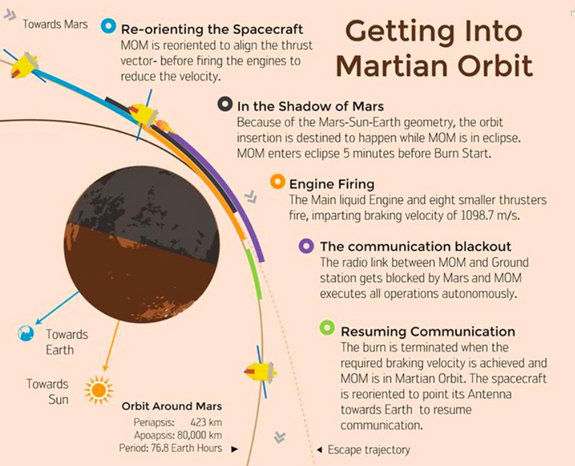 India_First_Mission_to_Mars