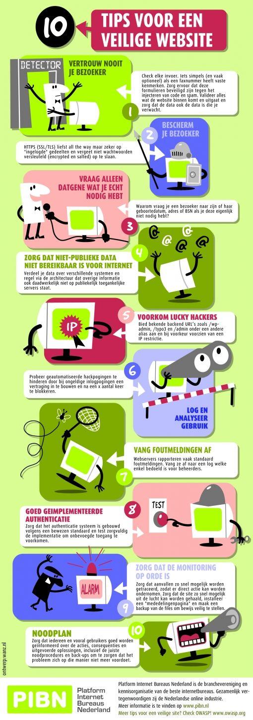 Infographic 10 tips voor een veilige site (PIBN)