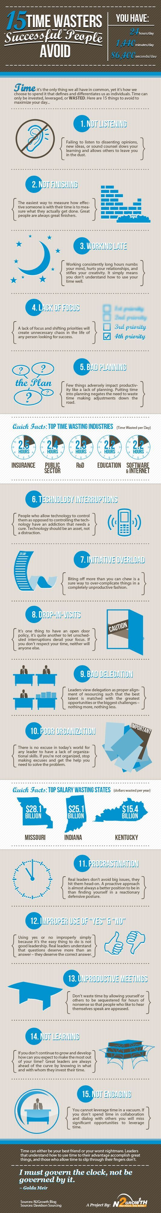 infographic-15-things