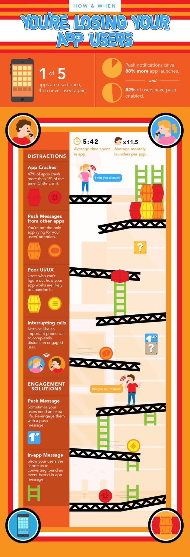 infographic_app_gebruik