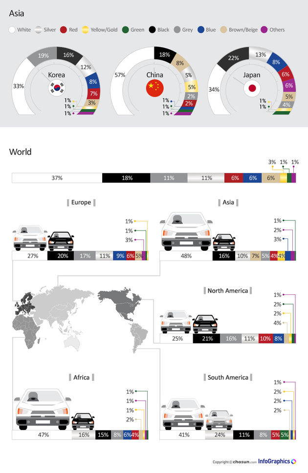 infographic-auto-kleuren
