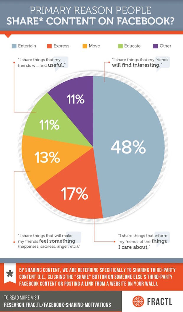 infographic_deel1