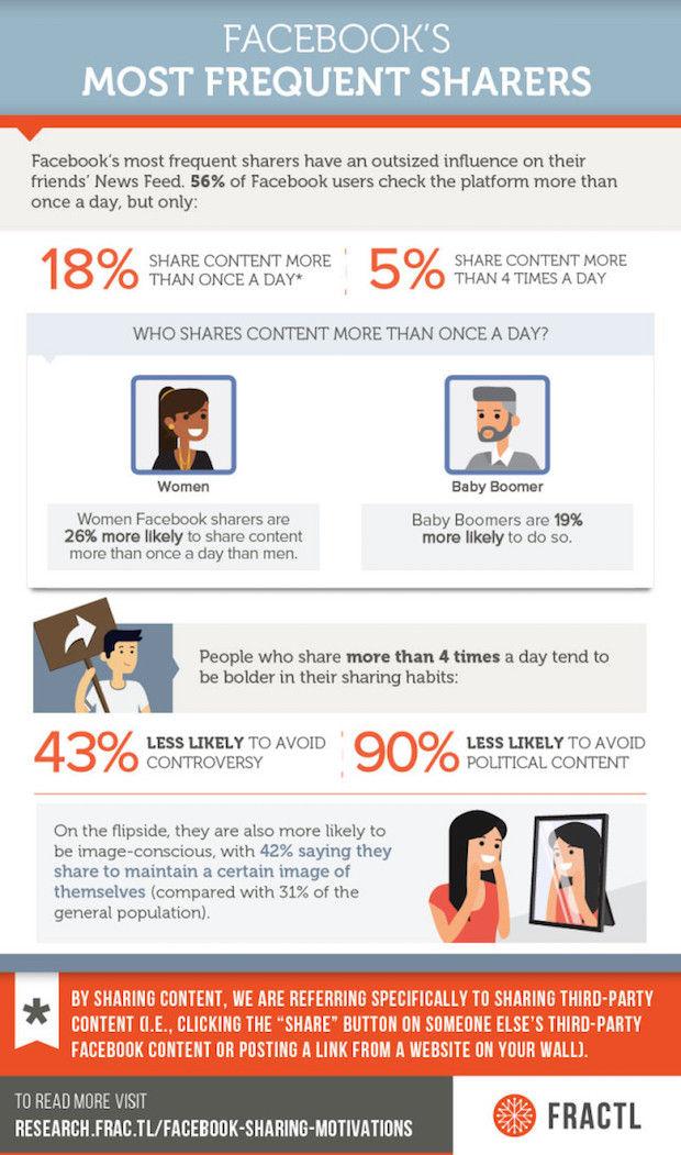 infographic_deel3
