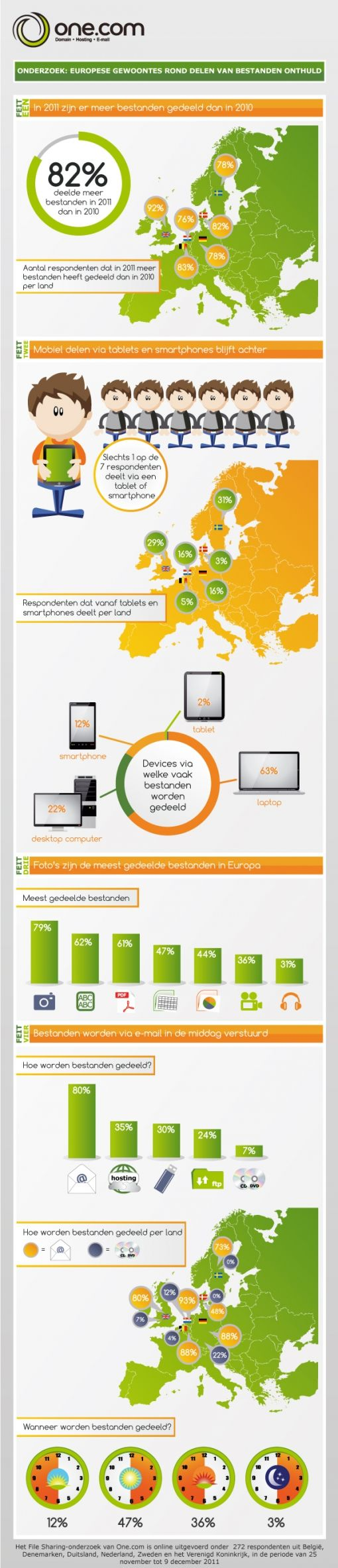 infographic_dutch