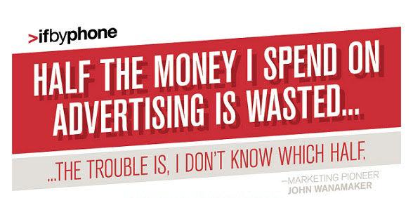 [Infographic] Hoe meten marketeers ROI?