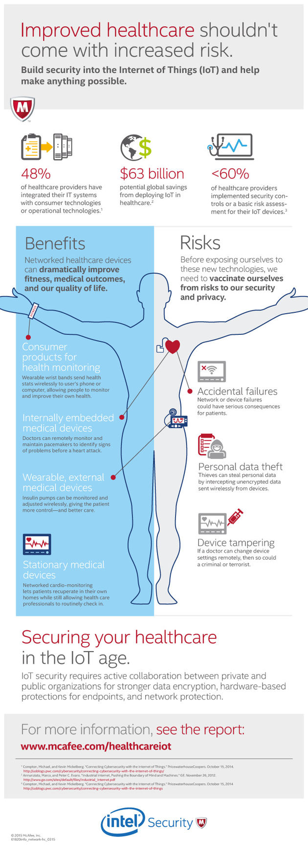 infographic-iot-security