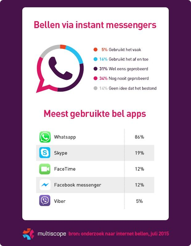 infographic_messenger