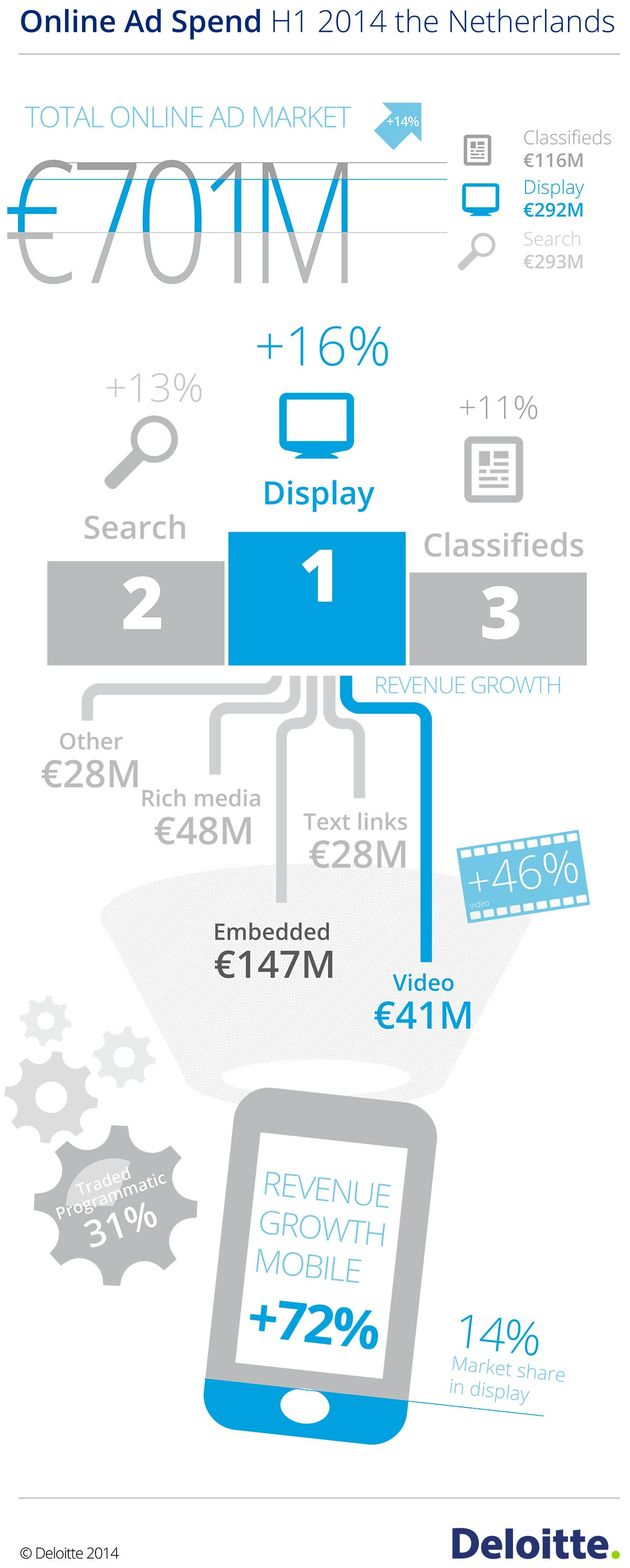 infographic-mobile