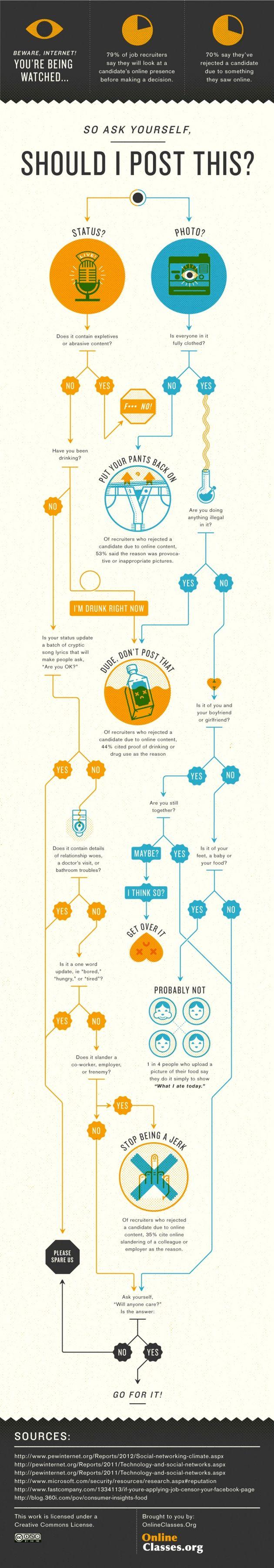 infographic moet ik dit plaatsen