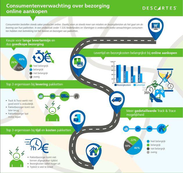 infographic_online_aankopen