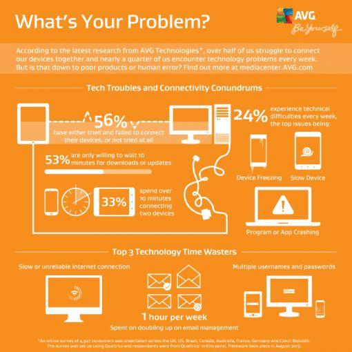infographic-oranje