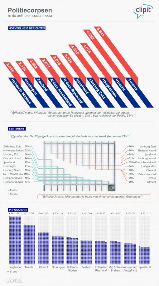 Infographic_Politie