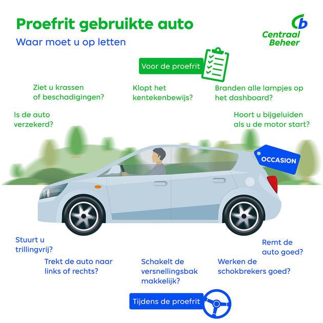 infographic proefrit gebruikte auto_1500x1500px