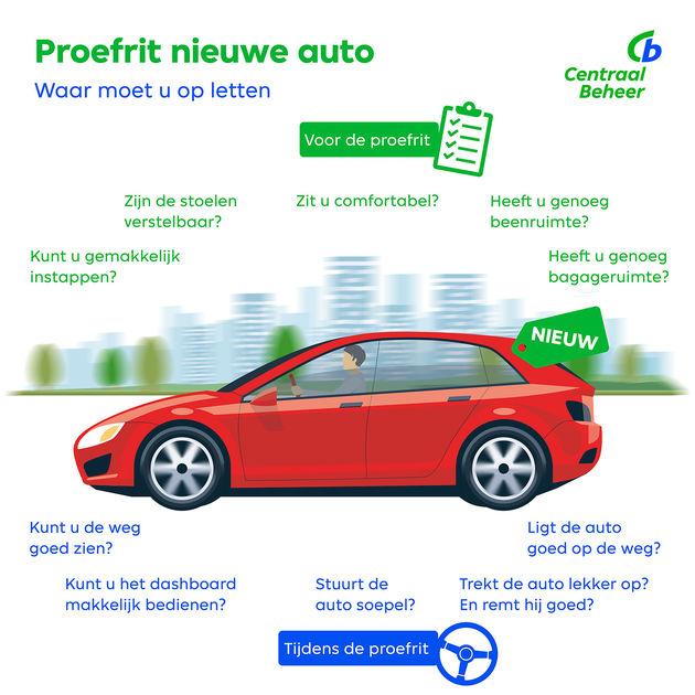infographic proefrit nieuwe auto_1500x1500px