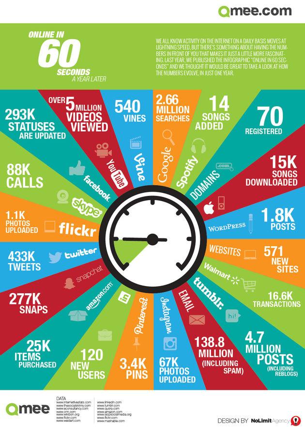 infographic-resized1