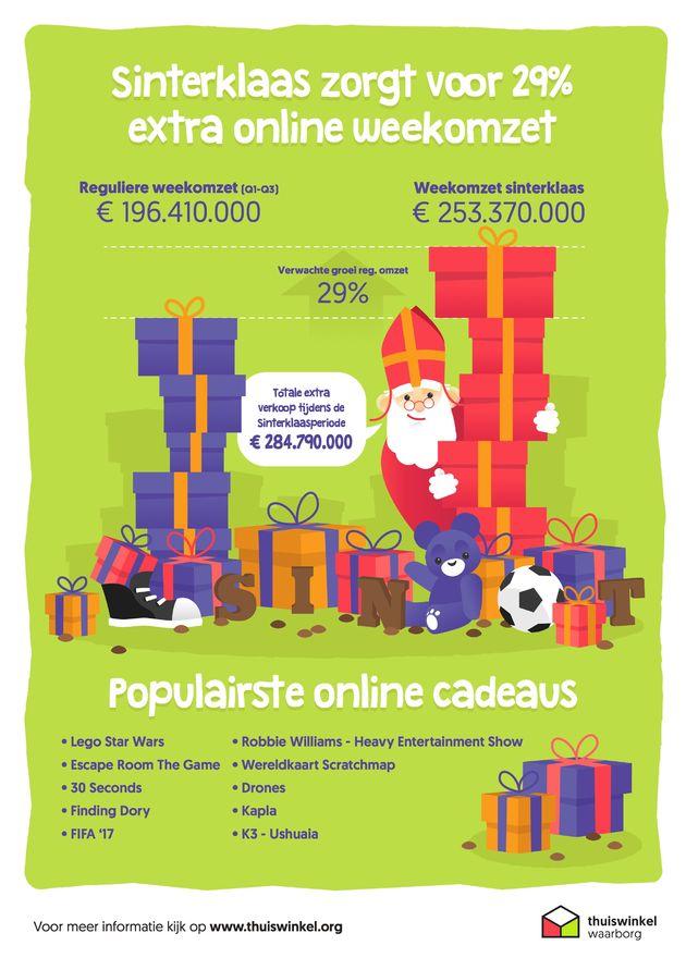infographic-sint-aankopen